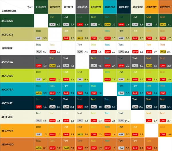 cla-vbl-2015-color-accessibility